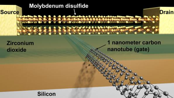 Berkeley scientists shrink transistor gate to 1nm