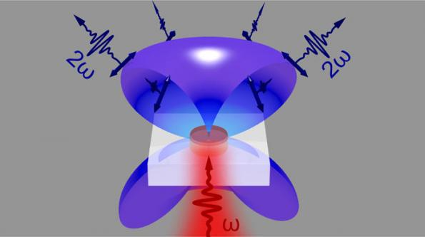 Nanoantennas on glass: the path to full photonic night vision?