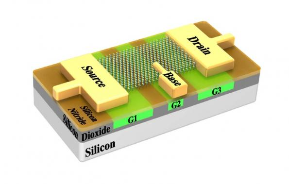 More than Moore: 2D semiconductor packs 3 functions into one device