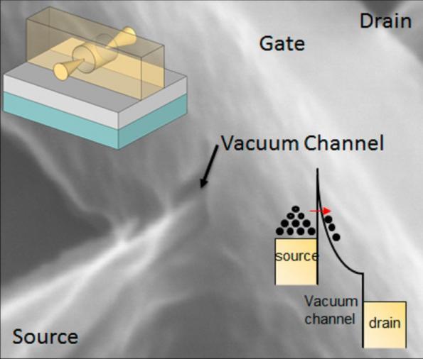Back to vacuum tubes: at the nanoscale