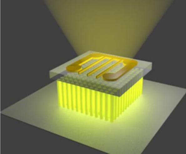 Nanowire LED fills the green-yellow gap in white light