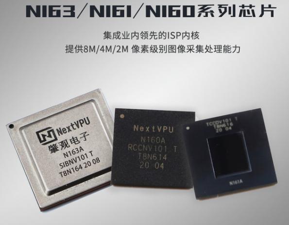 NextVPU raises CNY300 million for vision chips