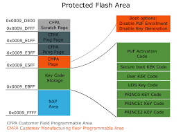 IAR, NXP boost protection of IoT connected devices
