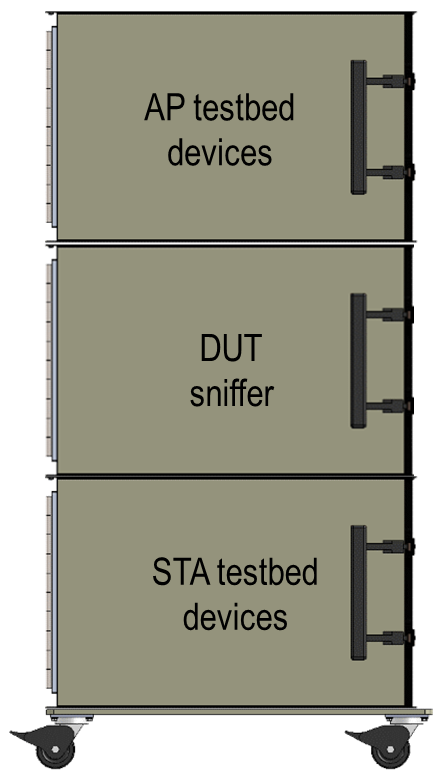 octoScope's STACK-WFA is pre-configured with built-in AP and STA devices for Wi-Fi 6 test features