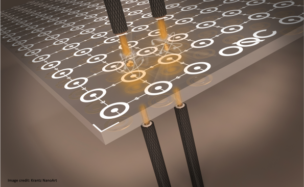 Quantum Computing-as-a-Service (QCaaS) platform launches in UK