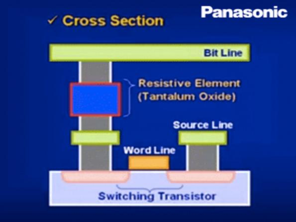 Panasonic partners with UMC on 40nm ReRAM