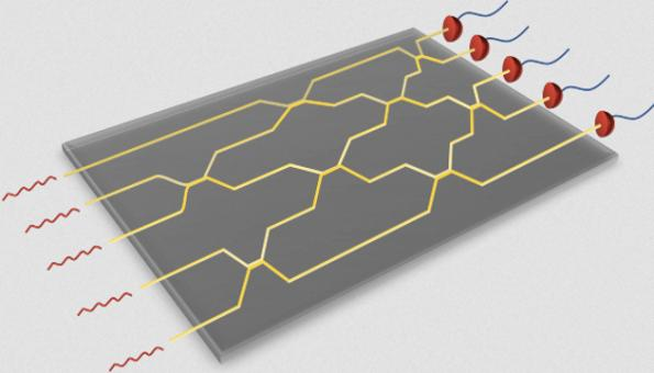 Canada invests in photonic quantum computation startup