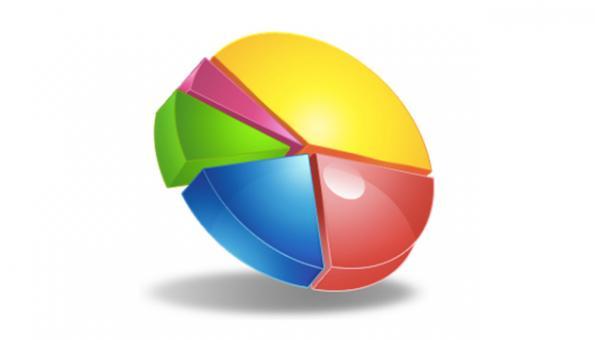 Reports: TSMC lost market share 2Q20