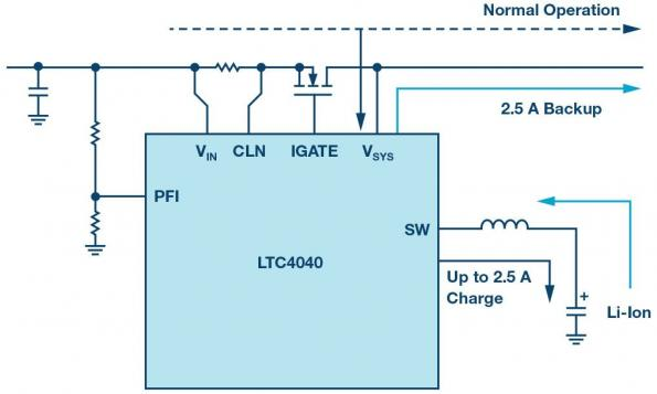Keep powering your system when the primary supply is intermittent
