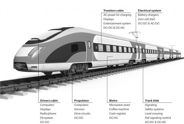 Power supplies for railway applications: On the rails to 2020