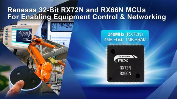 Renesas has added the RX72N Group and RX66N Group of 32-bit MCUs to the RX Family. The new Groups add equipment control and networking on a single chip.