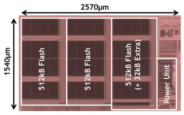 Renesas has developed a new low-power technology for use in embedded flash memory based on a 65 nm SOTB (Silicon On Thin Buried Oxide) process.