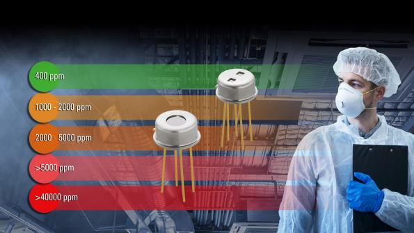 Renesas launches its first thermopile CO2 sensors