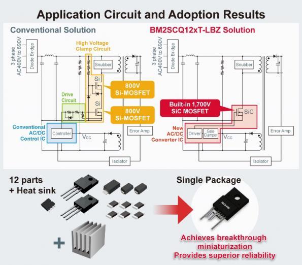 1200V IGBT family reduces automotive design size