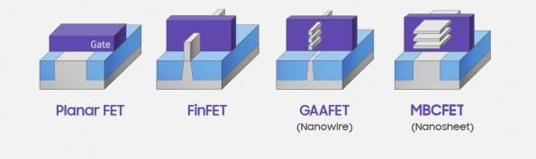 Samsung Foundry tapes out 3nm GAA chip