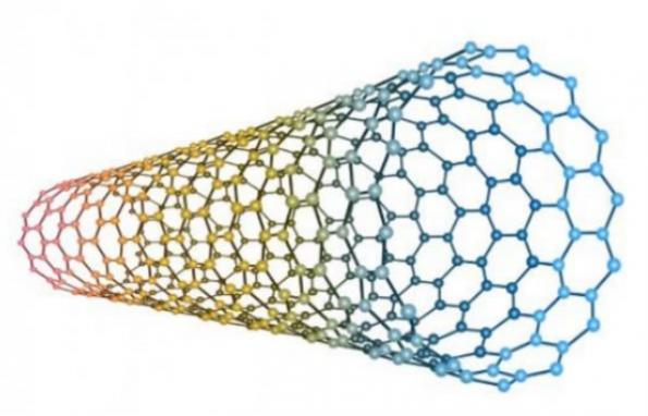Dell is backer of carbon nanotube RAM pioneer