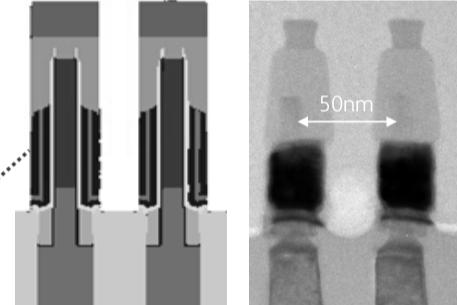 IMEC, Unisantis develop vertical-transistor SRAM