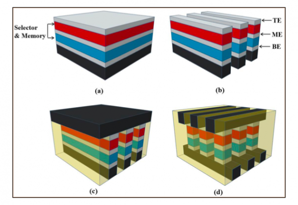 IEDM: SK Hynix makes PCM-based 3D crosspoint memory