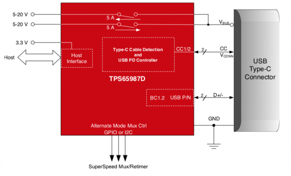 This datasheet can be on your Xmas reading list