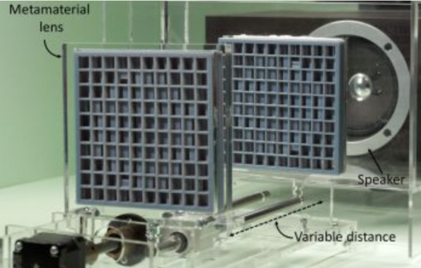 Create a spotlight of sound with acoustic Metamaterials