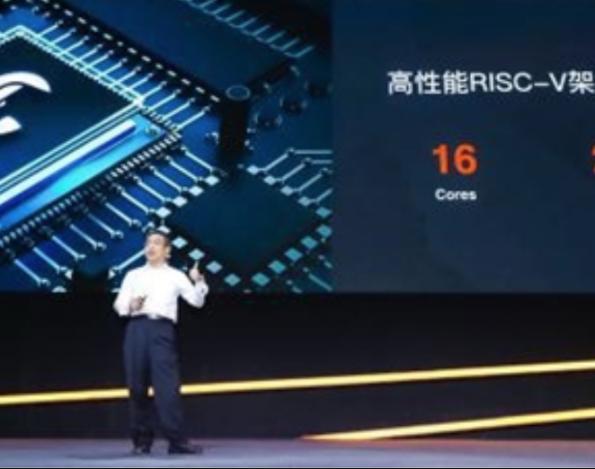 Sixteen core RISC-V processor Xuan Tie 910 | Alibaba