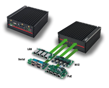 Created for extremes: ICP Modular Embedded PC