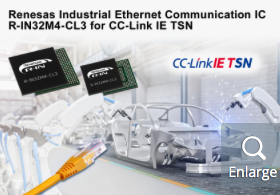 Less Than One-Millionth of a second between applications | Renesas
