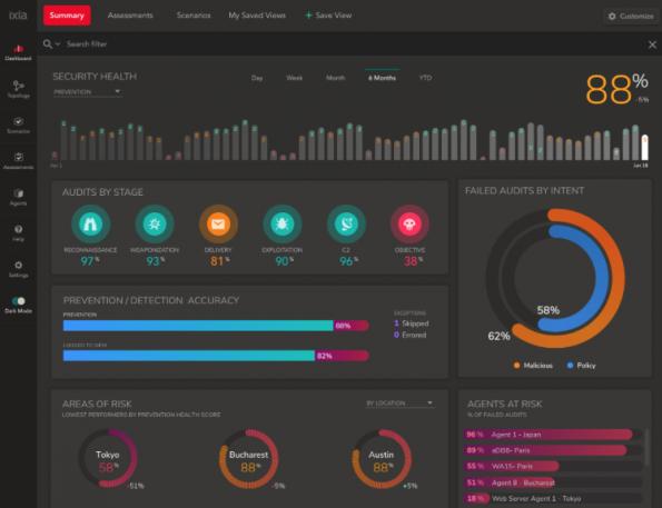 New Security Operations Platform