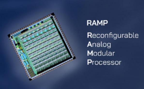 Aspinity raises funds for analog ML  roadmap, expansion