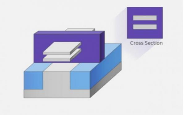 Samsung 3nm designs can start on Cadence EDA tools