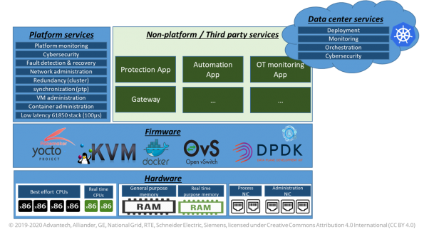 European companies drive open source virtualisation and consolidation for the grid