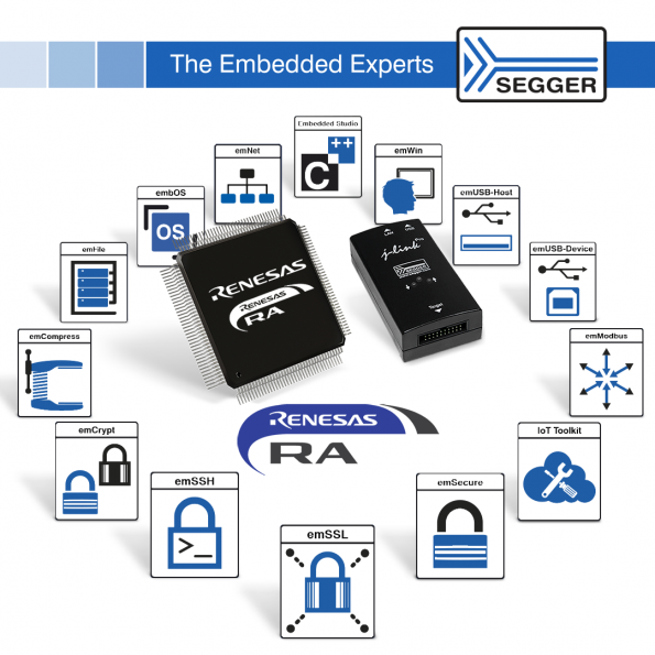 SEGGER will support Renesas' new ARM-based RA MCU family with its full package of professional software tools and libraries.