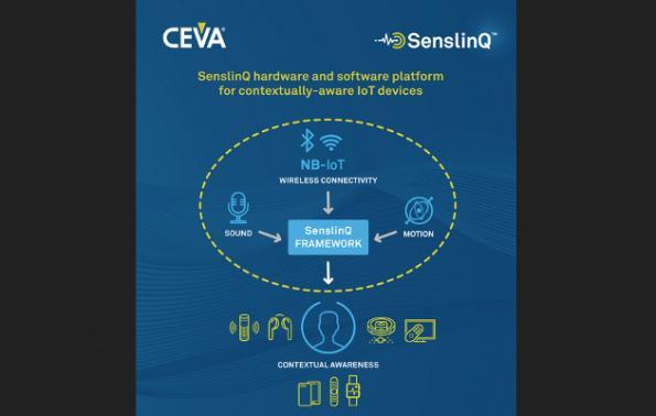 Sensor fusion IP platform serves consumer electronics
