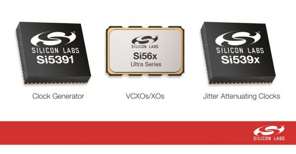 New timing solutions for 56G/112G SerDes clocking