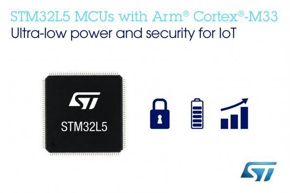 STMicroelectronics has launched the ultra-low-power STM32L5x2 range of MCUs that integrate security for connected applications.