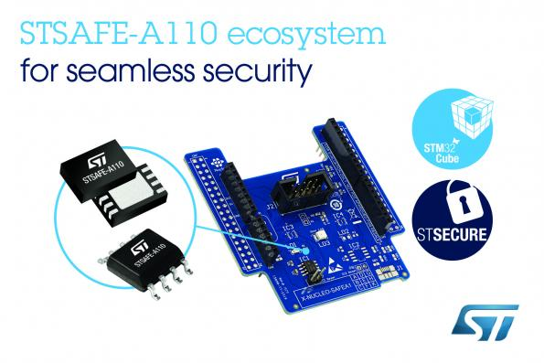 STMicroelectronics STSAFE-A110 Secure Element protects connected devices on the IoT by assuring their authenticity.