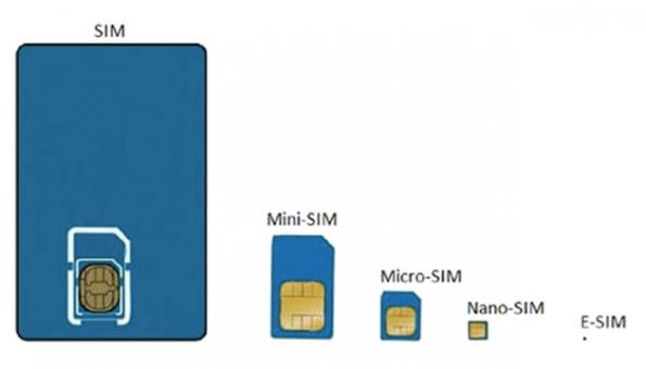 ST makes eSIM ecosystem for industrial IoT