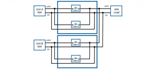 Using redundant DIN rail power supplies for system reliability