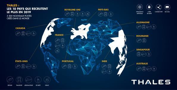 5500 nouveaux postes dans le monde chez Thales en 2019