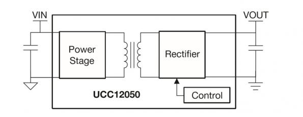 TI has integrated transformer technology into the UCC1205 500mW high-efficiency isolated DC-DC converter in a surface mount chip package.