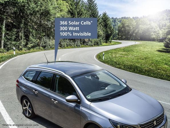 Toit solaire invisible pour l'automobile