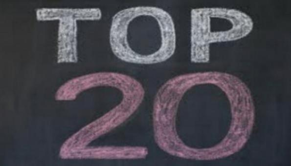 Top 20 news articles on eeNews Analog in 2019