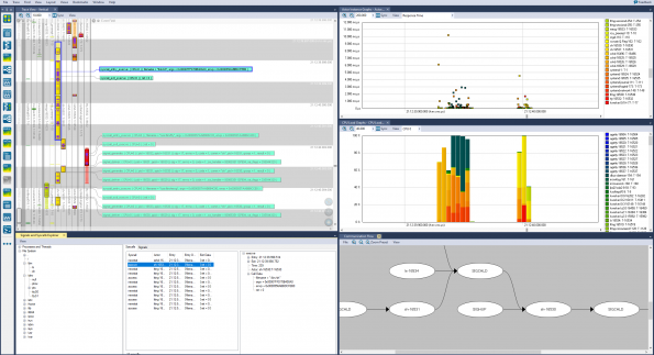 Percepio has announced that Tracealyzer version 4.4 is now available and features full support for embedded Linux.