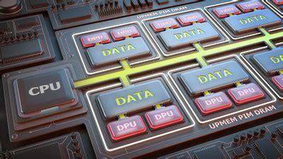 Compiler test and validation suite enables big-data analytics chip design