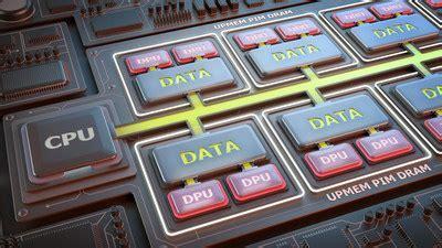 Compiler test and validation suite facilitates big-data analytics processor