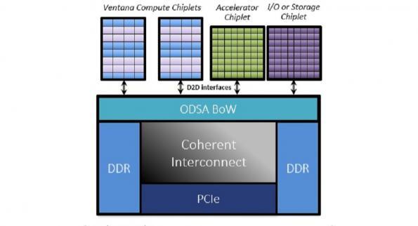Marvell founders back data centre RISC-V chiplet startup