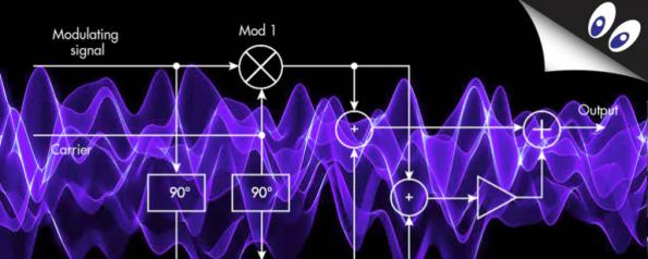 How to Achieve Zero-Bandwidth Modulation