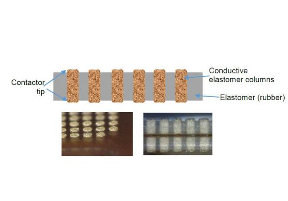 Smiths: Optimized Conductive Elastomer Connectors Structure & Applications