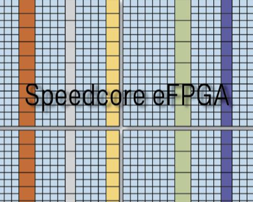 Achronix: Enhancing eFPGA with custom blocks