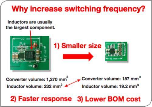 Texas Instruments: Power conversion topology for space-  constrained applications